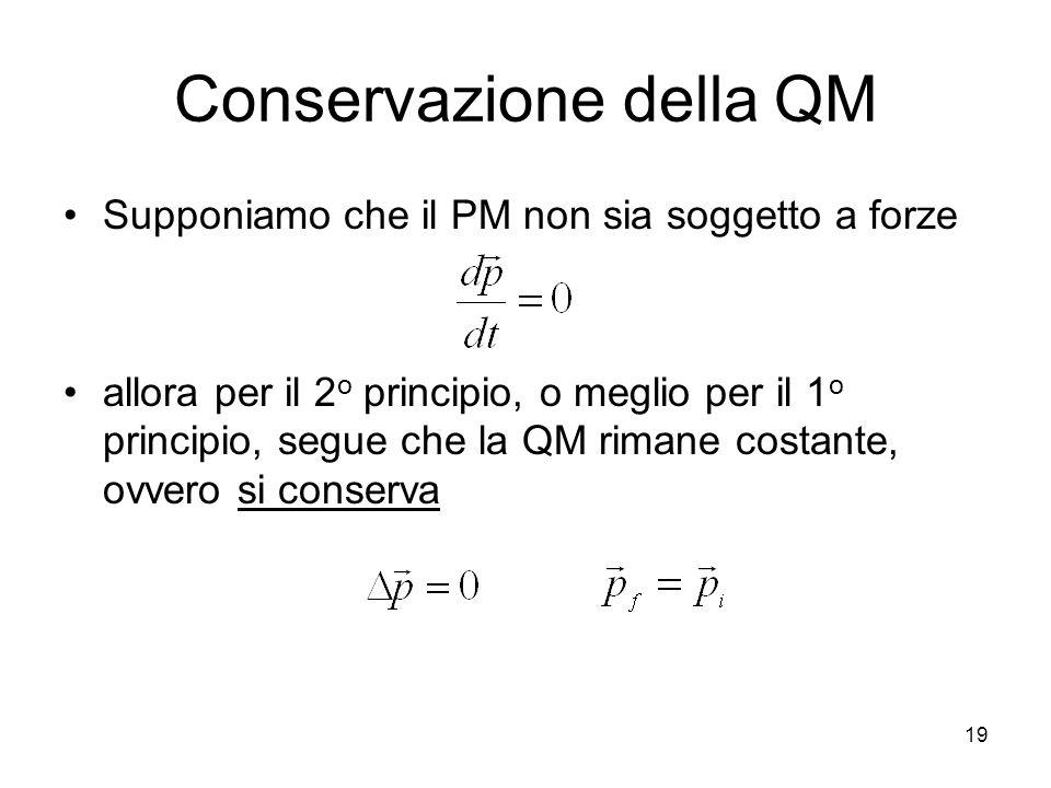 Conservazione della QM Supponiamo che il PM non sia soggetto a forze allora per il 2 o principio, o meglio per il 1 o principio, segue che la QM rimane costante, ovvero si conserva 19