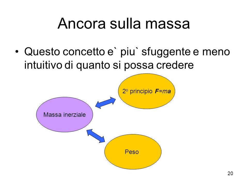 Ancora sulla massa Questo concetto e` piu` sfuggente e meno intuitivo di quanto si possa credere Massa inerziale 2 o principio F=ma Peso 20
