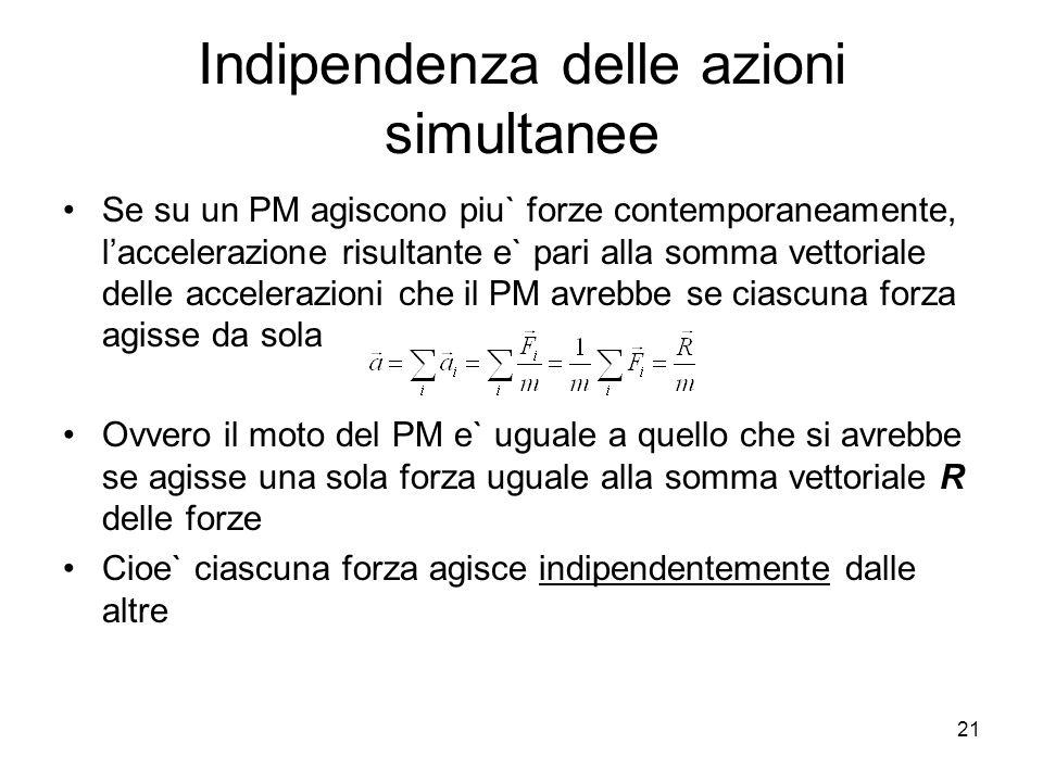 Indipendenza delle azioni simultanee Se su un PM agiscono piu` forze contemporaneamente, laccelerazione risultante e` pari alla somma vettoriale delle