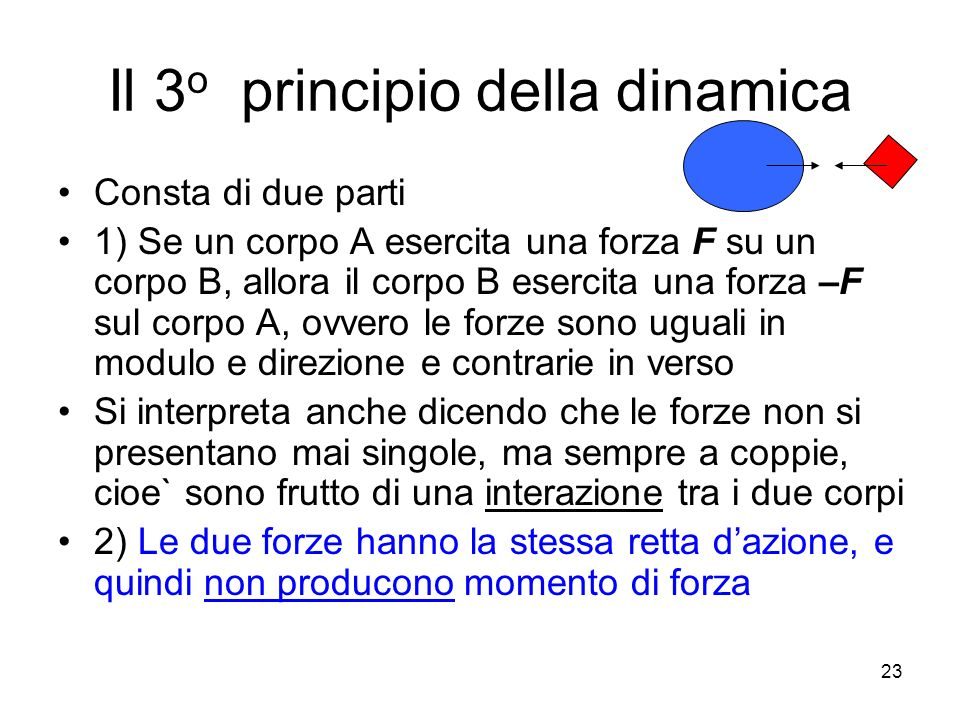 Il 3 o principio della dinamica Consta di due parti 1) Se un corpo A esercita una forza F su un corpo B, allora il corpo B esercita una forza –F sul corpo A, ovvero le forze sono uguali in modulo e direzione e contrarie in verso Si interpreta anche dicendo che le forze non si presentano mai singole, ma sempre a coppie, cioe` sono frutto di una interazione tra i due corpi 2) Le due forze hanno la stessa retta dazione, e quindi non producono momento di forza 23