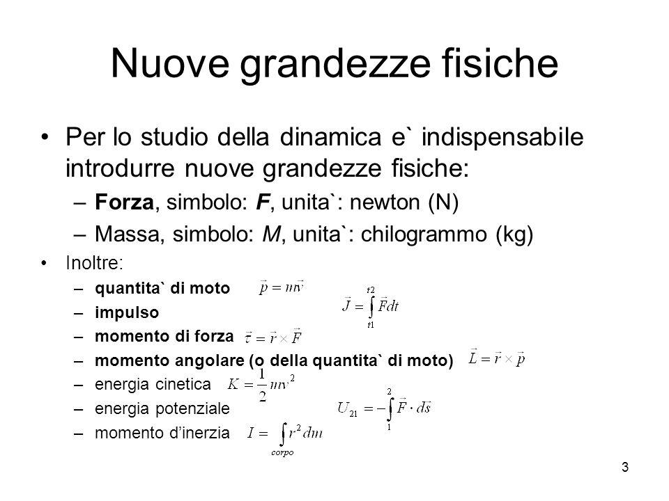 Nuove grandezze fisiche Per lo studio della dinamica e` indispensabile introdurre nuove grandezze fisiche: –Forza, simbolo: F, unita`: newton (N) –Massa, simbolo: M, unita`: chilogrammo (kg) Inoltre: –quantita` di moto –impulso –momento di forza –momento angolare (o della quantita` di moto) –energia cinetica –energia potenziale –momento dinerzia 3
