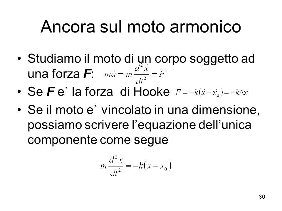 Ancora sul moto armonico Studiamo il moto di un corpo soggetto ad una forza F: Se F e` la forza di Hooke Se il moto e` vincolato in una dimensione, possiamo scrivere lequazione dellunica componente come segue 30