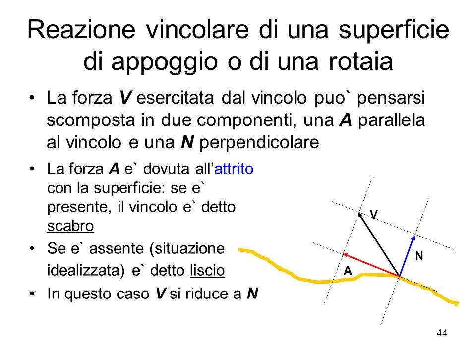 Reazione vincolare di una superficie di appoggio o di una rotaia La forza V esercitata dal vincolo puo` pensarsi scomposta in due componenti, una A parallela al vincolo e una N perpendicolare V A N La forza A e` dovuta allattrito con la superficie: se e` presente, il vincolo e` detto scabro Se e` assente (situazione idealizzata) e` detto liscio In questo caso V si riduce a N 44