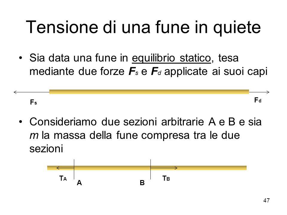 Tensione di una fune in quiete Sia data una fune in equilibrio statico, tesa mediante due forze F s e F d applicate ai suoi capi Consideriamo due sezioni arbitrarie A e B e sia m la massa della fune compresa tra le due sezioni FsFs FdFd A B TATA TBTB 47