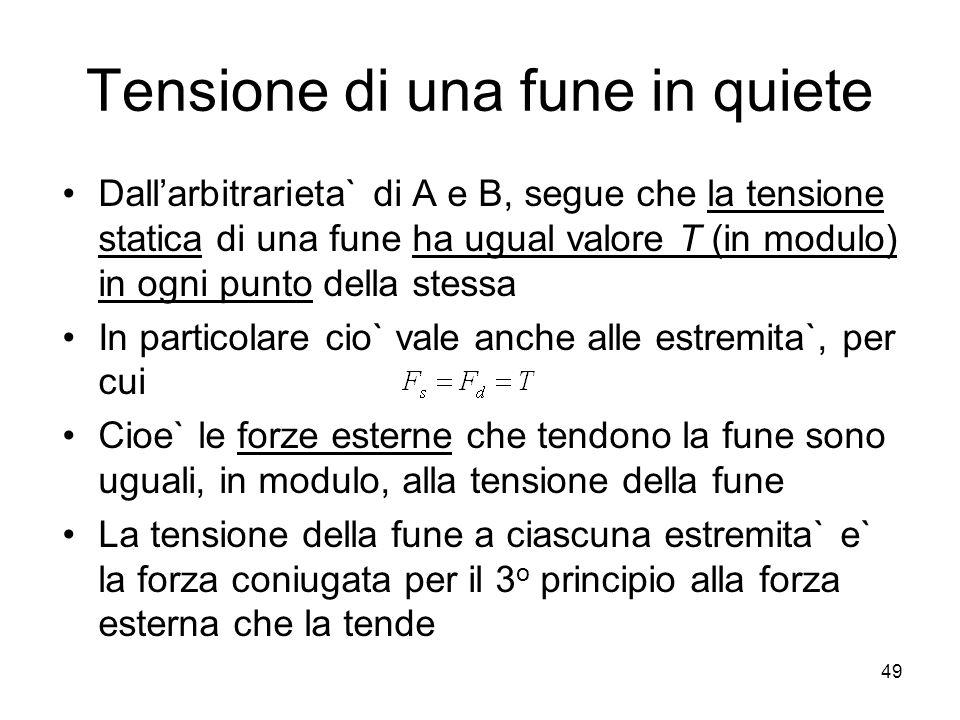 Tensione di una fune in quiete Dallarbitrarieta` di A e B, segue che la tensione statica di una fune ha ugual valore T (in modulo) in ogni punto della stessa In particolare cio` vale anche alle estremita`, per cui Cioe` le forze esterne che tendono la fune sono uguali, in modulo, alla tensione della fune La tensione della fune a ciascuna estremita` e` la forza coniugata per il 3 o principio alla forza esterna che la tende 49