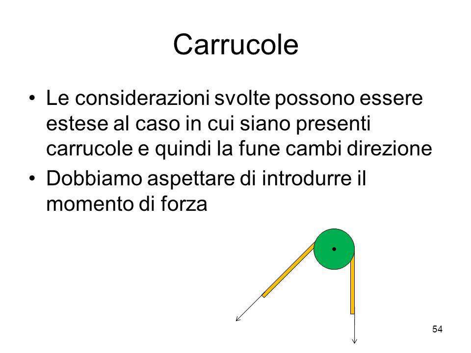 Carrucole Le considerazioni svolte possono essere estese al caso in cui siano presenti carrucole e quindi la fune cambi direzione Dobbiamo aspettare di introdurre il momento di forza 54