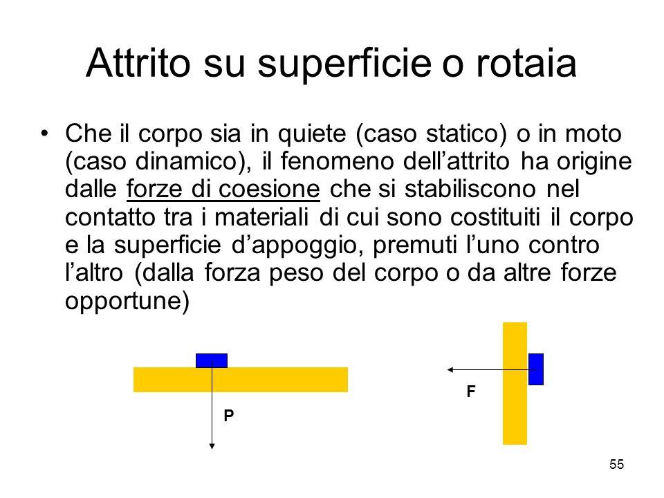 Attrito su superficie o rotaia Che il corpo sia in quiete (caso statico) o in moto (caso dinamico), il fenomeno dellattrito ha origine dalle forze di