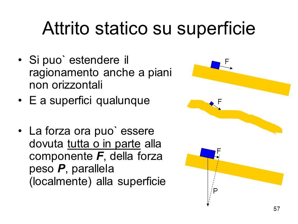 Attrito statico su superficie Si puo` estendere il ragionamento anche a piani non orizzontali E a superfici qualunque La forza ora puo` essere dovuta