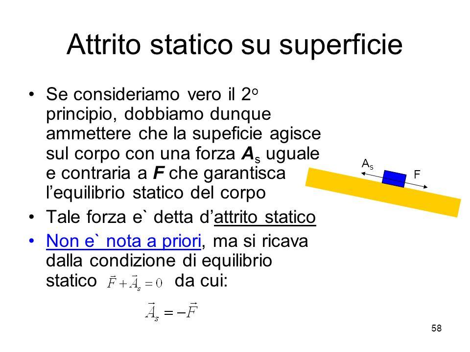 Attrito statico su superficie Se consideriamo vero il 2 o principio, dobbiamo dunque ammettere che la supeficie agisce sul corpo con una forza A s ugu