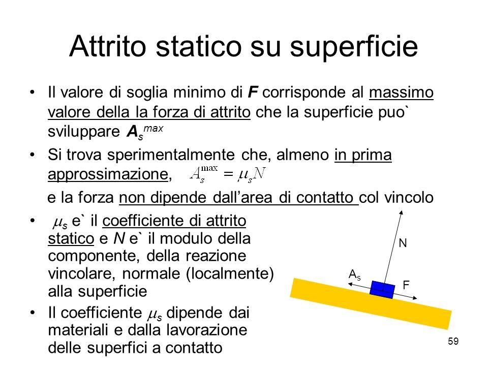 Attrito statico su superficie Il valore di soglia minimo di F corrisponde al massimo valore della la forza di attrito che la superficie puo` sviluppare A s max Si trova sperimentalmente che, almeno in prima approssimazione, e la forza non dipende dallarea di contatto col vincolo N AsAs F s e` il coefficiente di attrito statico e N e` il modulo della componente, della reazione vincolare, normale (localmente) alla superficie Il coefficiente s dipende dai materiali e dalla lavorazione delle superfici a contatto 59