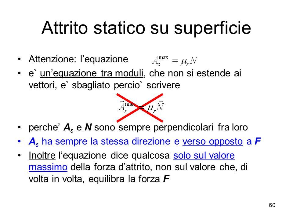 Attrito statico su superficie Attenzione: lequazione e` unequazione tra moduli, che non si estende ai vettori, e` sbagliato percio` scrivere perche A