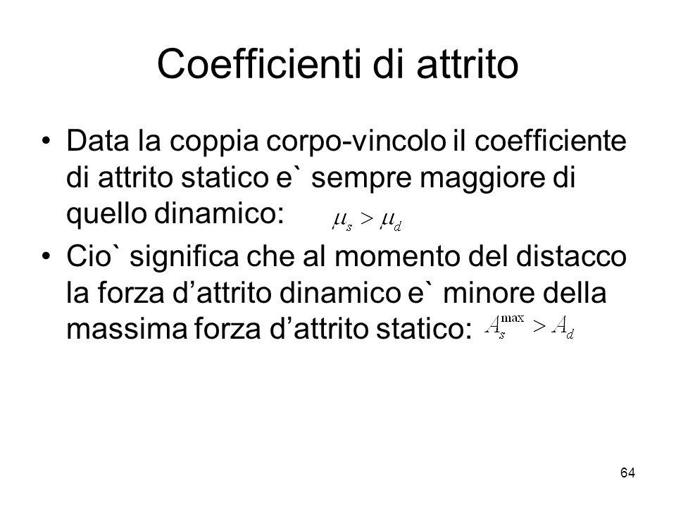 Coefficienti di attrito Data la coppia corpo-vincolo il coefficiente di attrito statico e` sempre maggiore di quello dinamico: Cio` significa che al m