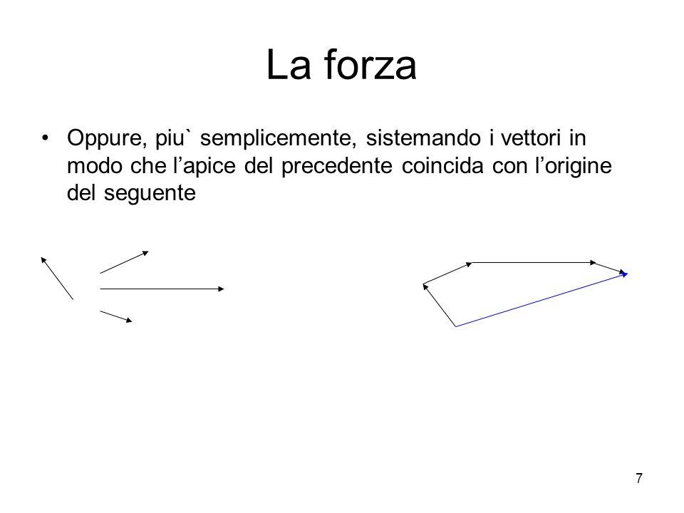 La forza Oppure, piu` semplicemente, sistemando i vettori in modo che lapice del precedente coincida con lorigine del seguente 7