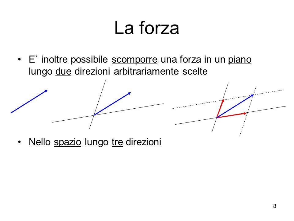 Esercizi 1) scomporre la forza peso in direzione parallela e perpendicolare ad un piano inclinato 2) scomporre la forza peso di un pendolo nelle direzioni orizzontale e della fune P y x P y x 9