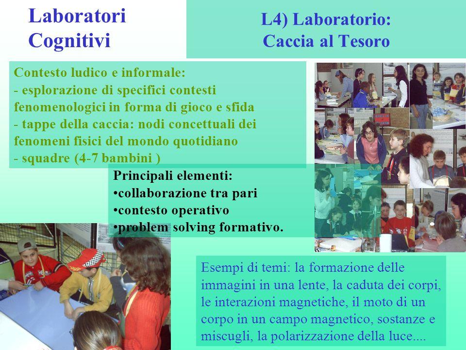 L4) Laboratorio: Caccia al Tesoro Contesto ludico e informale: - esplorazione di specifici contesti fenomenologici in forma di gioco e sfida - tappe d