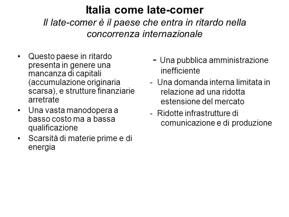 Italia come late-comer Il late-comer è il paese che entra in ritardo nella concorrenza internazionale Questo paese in ritardo presenta in genere una mancanza di capitali (accumulazione originaria scarsa), e strutture finanziarie arretrate Una vasta manodopera a basso costo ma a bassa qualificazione Scarsità di materie prime e di energia - Una pubblica amministrazione inefficiente - Una domanda interna limitata in relazione ad una ridotta estensione del mercato - Ridotte infrastrutture di comunicazione e di produzione