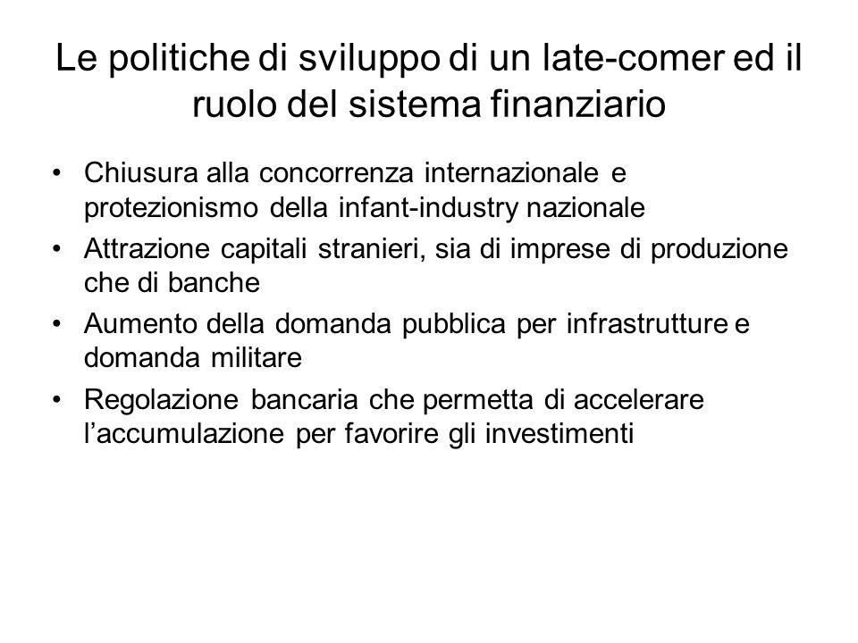 Le politiche di sviluppo di un late-comer ed il ruolo del sistema finanziario Chiusura alla concorrenza internazionale e protezionismo della infant-in