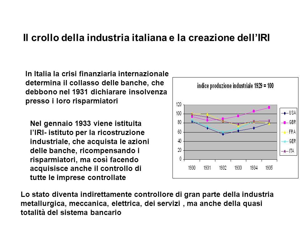 Il crollo della industria italiana e la creazione dellIRI In Italia la crisi finanziaria internazionale determina il collasso delle banche, che debbon