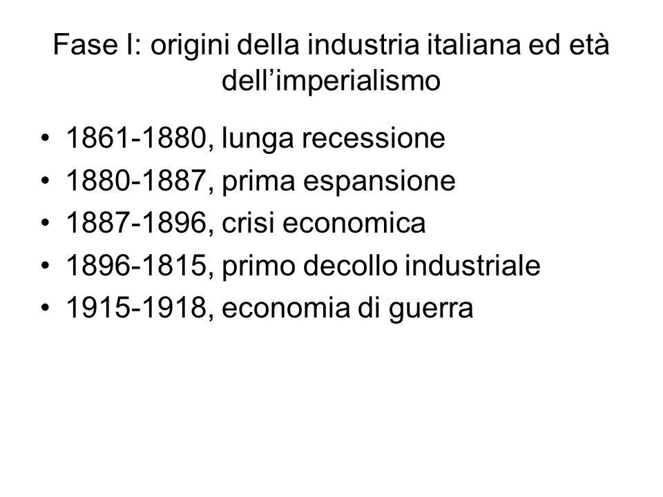 Fase I: origini della industria italiana ed età dellimperialismo 1861-1880, lunga recessione 1880-1887, prima espansione 1887-1896, crisi economica 1896-1815, primo decollo industriale 1915-1918, economia di guerra