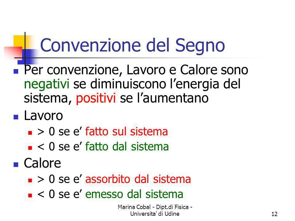 Marina Cobal - Dipt.di Fisica - Universita' di Udine12 Convenzione del Segno Per convenzione, Lavoro e Calore sono negativi se diminuiscono lenergia d