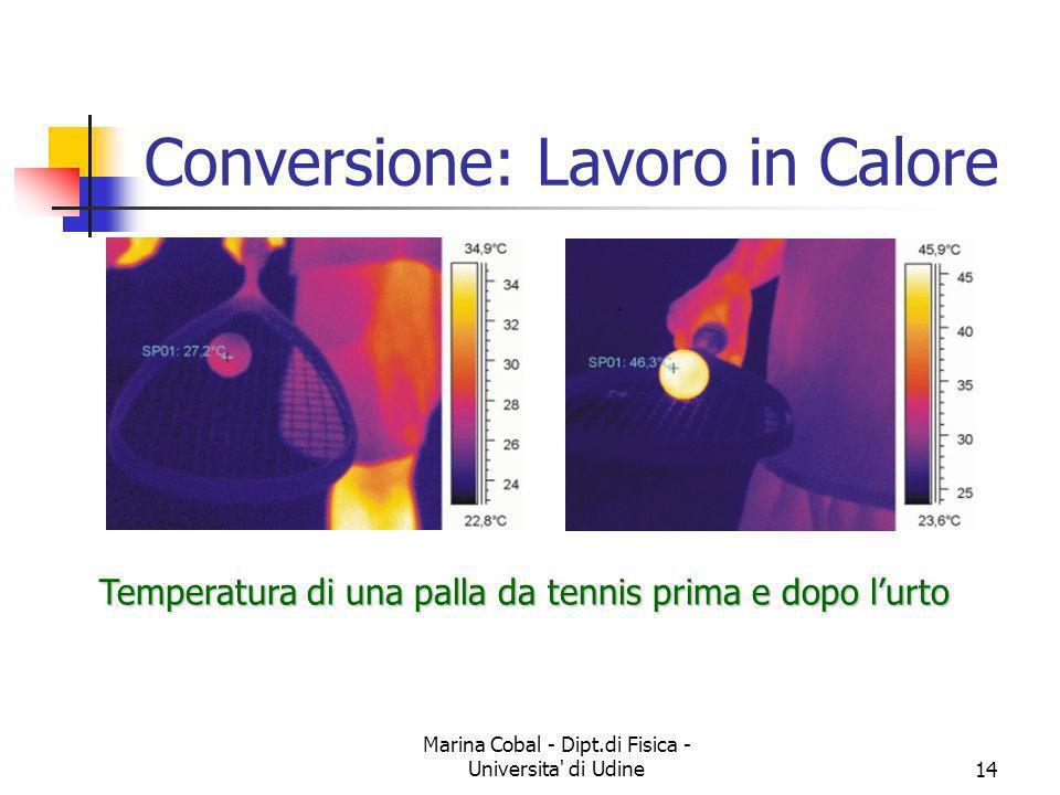Marina Cobal - Dipt.di Fisica - Universita' di Udine14 Conversione: Lavoro in Calore Temperatura di una palla da tennis prima e dopo lurto
