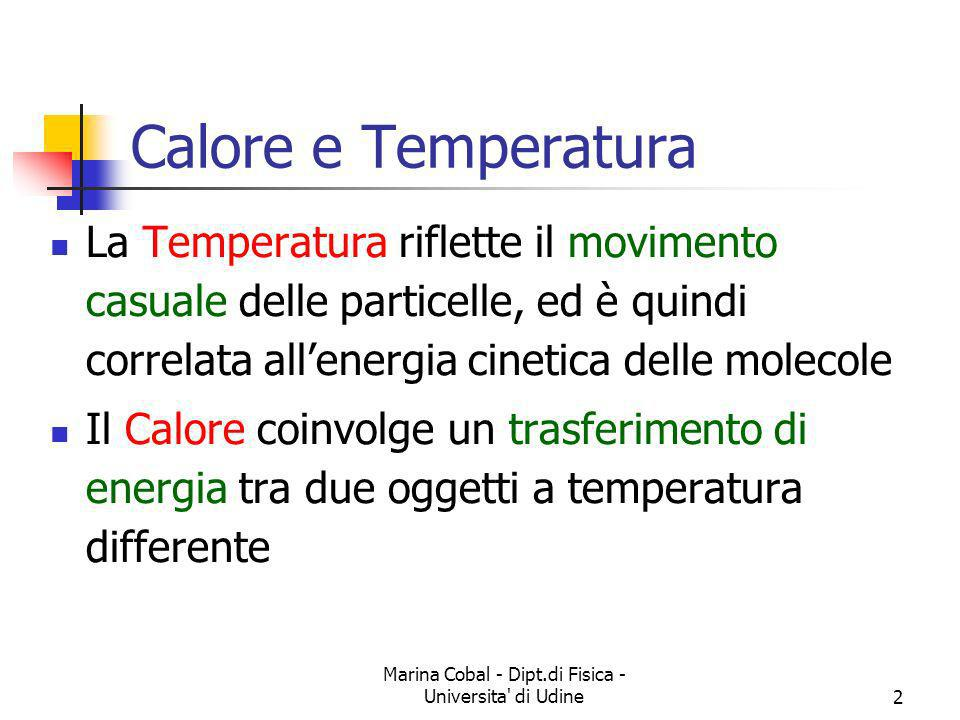 Marina Cobal - Dipt.di Fisica - Universita di Udine23 U per un Gas Ideale Monoatomico Dalla teoria cinetica dei Gas, abbiamo ottenuto che per un gas ideale monoatomico Lo Zero delle energie e imprecisato, ma non ha importanza in Termodinamica, poiche interessano solo le variazioni di Energia Lo Zero delle energie e imprecisato, ma non ha importanza in Termodinamica, poiche interessano solo le variazioni di Energia Dipende SOLO da T, non da V o p Dipende SOLO da T, non da V o p
