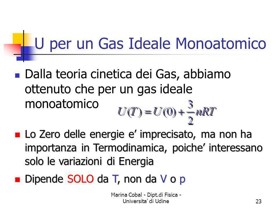 Marina Cobal - Dipt.di Fisica - Universita' di Udine23 U per un Gas Ideale Monoatomico Dalla teoria cinetica dei Gas, abbiamo ottenuto che per un gas