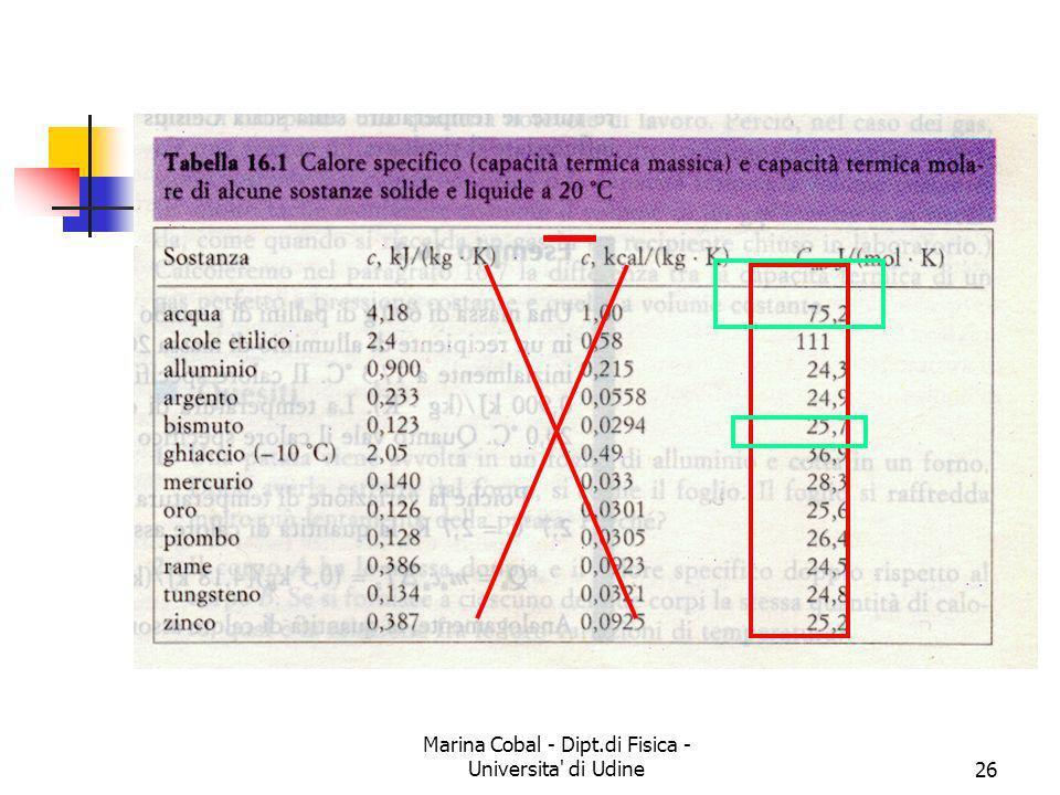 Marina Cobal - Dipt.di Fisica - Universita' di Udine26