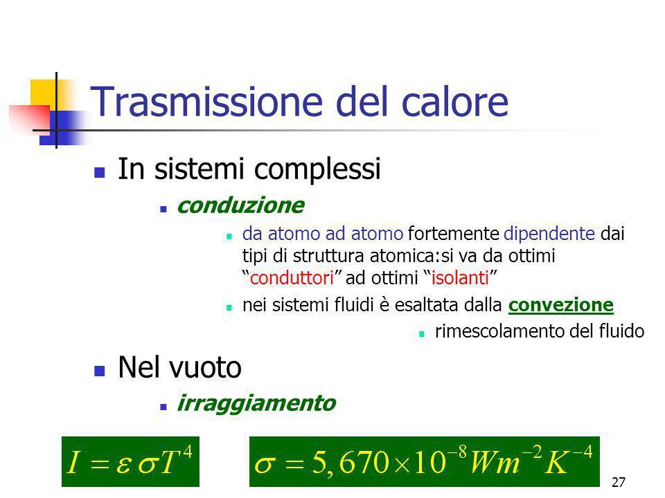 Marina Cobal - Dipt.di Fisica - Universita' di Udine27 Trasmissione del calore In sistemi complessi conduzione da atomo ad atomo fortemente dipendente