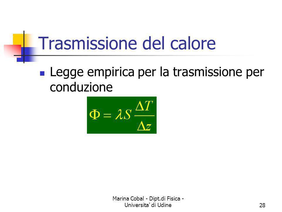 Marina Cobal - Dipt.di Fisica - Universita' di Udine28 Trasmissione del calore Legge empirica per la trasmissione per conduzione