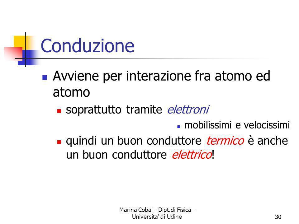 Marina Cobal - Dipt.di Fisica - Universita' di Udine30 Conduzione Avviene per interazione fra atomo ed atomo soprattutto tramite elettroni mobilissimi