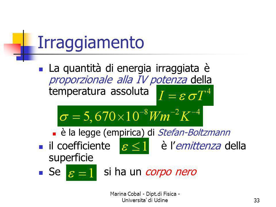 Marina Cobal - Dipt.di Fisica - Universita' di Udine33 Irraggiamento La quantità di energia irraggiata è proporzionale alla IV potenza della temperatu