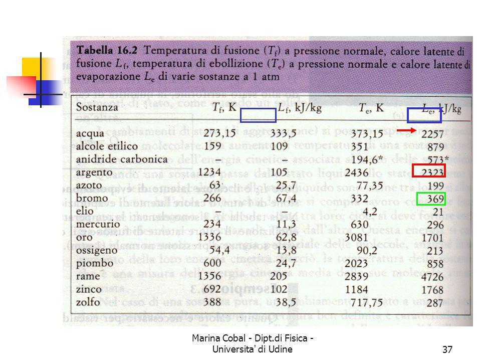 Marina Cobal - Dipt.di Fisica - Universita' di Udine37