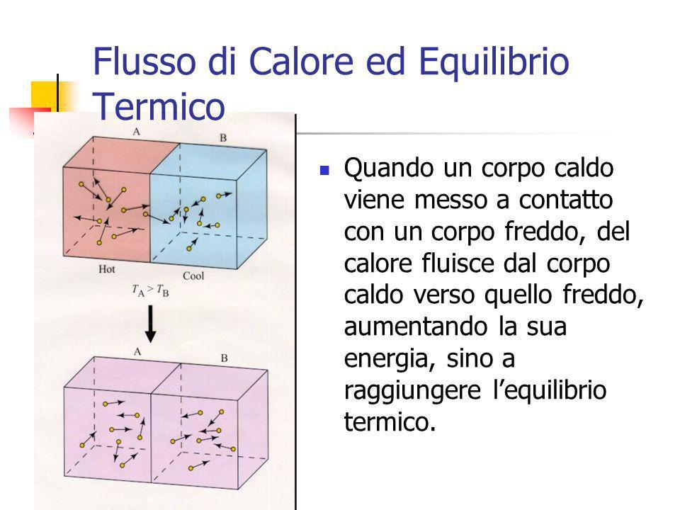 Flusso di Calore ed Equilibrio Termico Quando un corpo caldo viene messo a contatto con un corpo freddo, del calore fluisce dal corpo caldo verso quel