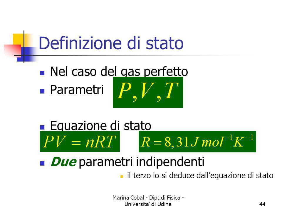 Marina Cobal - Dipt.di Fisica - Universita' di Udine44 Definizione di stato Nel caso del gas perfetto Parametri Equazione di stato Due parametri indip