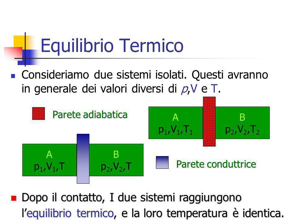Marina Cobal - Dipt.di Fisica - Universita' di Udine45 Equilibrio Termico Consideriamo due sistemi isolati. Questi avranno in generale dei valori dive