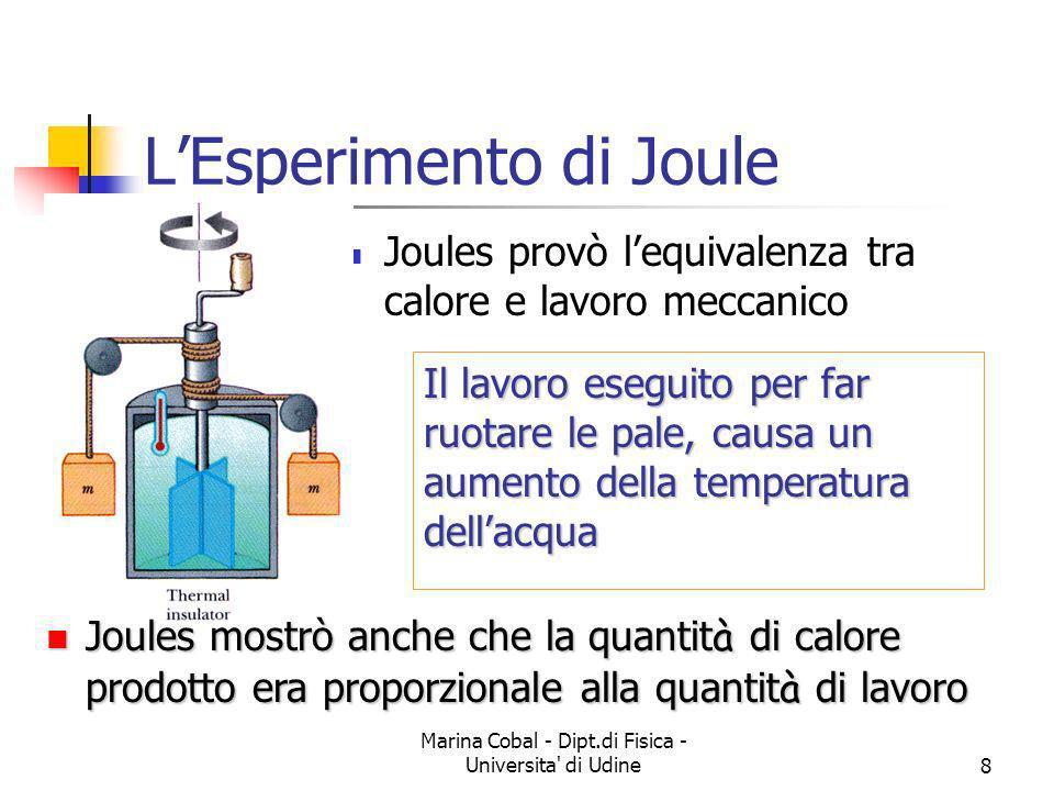 Marina Cobal - Dipt.di Fisica - Universita di Udine19 Il Primo principio della Termodinamica racchiude più osservazioni sperimentali Calore e Lavoro sono equivalenti Esiste una funzione di stato chiamata U che rappresenta lenergia interna del sistema Se il sistema è isolato, q = w = 0, per cui U = 0: l energia si conserva Notate che non scriviamo q o w U = q + w