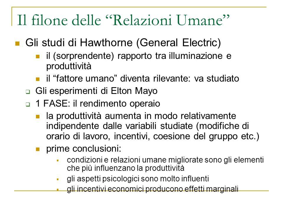 Il filone delle Relazioni Umane Gli studi di Hawthorne (General Electric) il (sorprendente) rapporto tra illuminazione e produttività il fattore umano