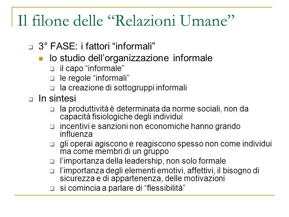 Il filone delle Relazioni Umane 3° FASE: i fattori informali lo studio dellorganizzazione informale il capo informale le regole informali la creazione