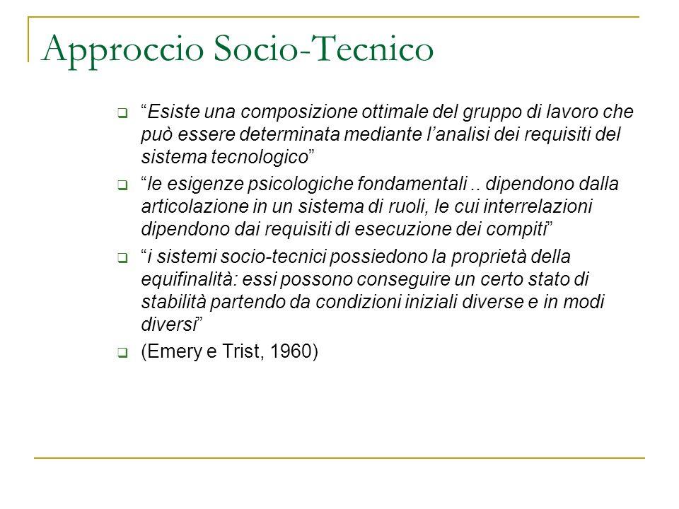 Approccio Socio-Tecnico Esiste una composizione ottimale del gruppo di lavoro che può essere determinata mediante lanalisi dei requisiti del sistema tecnologico le esigenze psicologiche fondamentali..