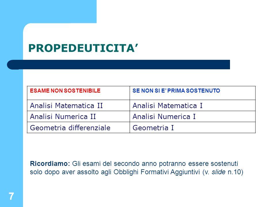 77 PROPEDEUTICITA ESAME NON SOSTENIBILESE NON SI E PRIMA SOSTENUTO Analisi Matematica II Analisi Matematica I Analisi Numerica II Analisi Numerica I G