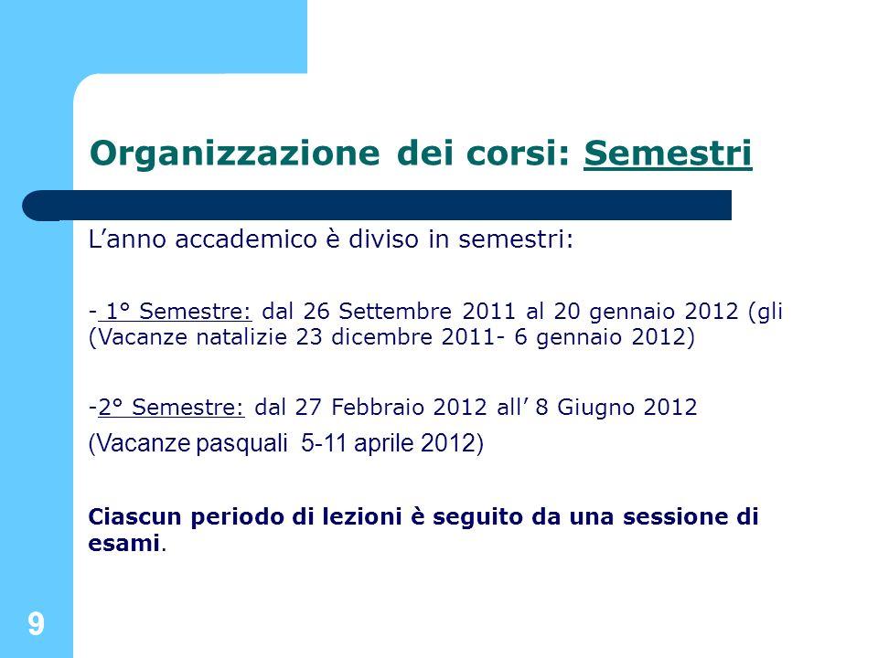 99 Organizzazione dei corsi: Semestri Lanno accademico è diviso in semestri: - 1° Semestre: dal 26 Settembre 2011 al 20 gennaio 2012 (gli (Vacanze nat
