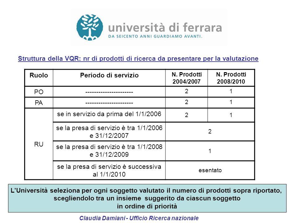 Struttura della VQR: nr di prodotti di ricerca da presentare per la valutazione RuoloPeriodo di servizio N. Prodotti 2004/2007 N. Prodotti 2008/2010 P