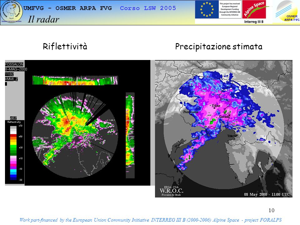 10 UMFVG - OSMER ARPA FVG Corso LSW 2005 Il radar Work part-financed by the European Union Community Initiative INTERREG III B ( ) Alpine Space - project FORALPS RiflettivitàPrecipitazione stimata