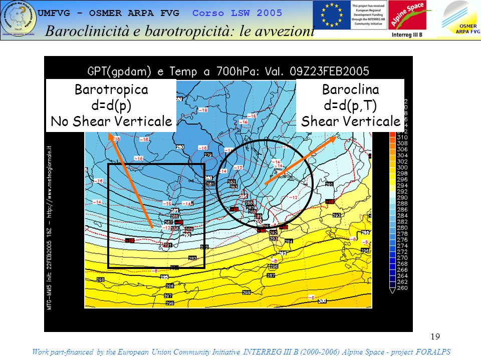 19 UMFVG - OSMER ARPA FVG Corso LSW 2005 Work part-financed by the European Union Community Initiative INTERREG III B ( ) Alpine Space - project FORALPS Barotropica d=d(p) No Shear Verticale Baroclina d=d(p,T) Shear Verticale Baroclinicità e barotropicità: le avvezioni