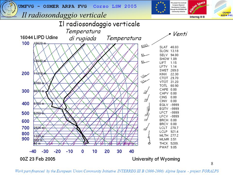 19 UMFVG - OSMER ARPA FVG Corso LSW 2005 Work part-financed by the European Union Community Initiative INTERREG III B (2000-2006) Alpine Space - project FORALPS Barotropica d=d(p) No Shear Verticale Baroclina d=d(p,T) Shear Verticale Baroclinicità e barotropicità: le avvezioni