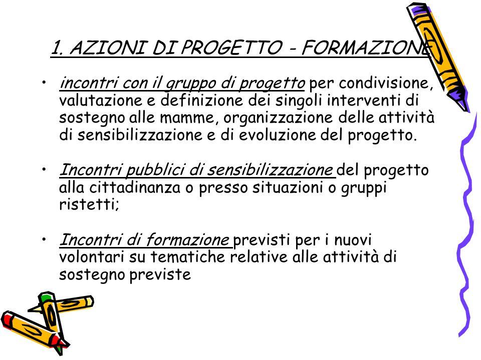 1. AZIONI DI PROGETTO - FORMAZIONE incontri con il gruppo di progetto per condivisione, valutazione e definizione dei singoli interventi di sostegno a