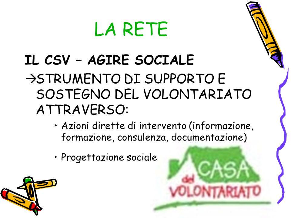 LA RETE IL CSV – AGIRE SOCIALE STRUMENTO DI SUPPORTO E SOSTEGNO DEL VOLONTARIATO ATTRAVERSO: Azioni dirette di intervento (informazione, formazione, consulenza, documentazione) Progettazione sociale