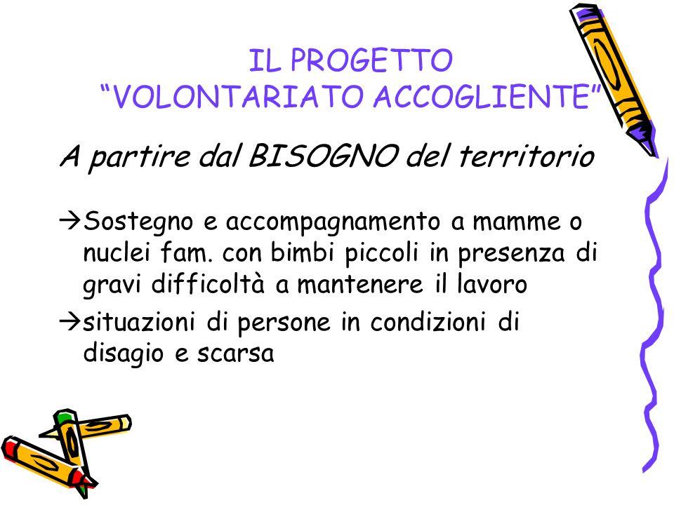 IL PROGETTO VOLONTARIATO ACCOGLIENTE A partire dal BISOGNO del territorio Sostegno e accompagnamento a mamme o nuclei fam.