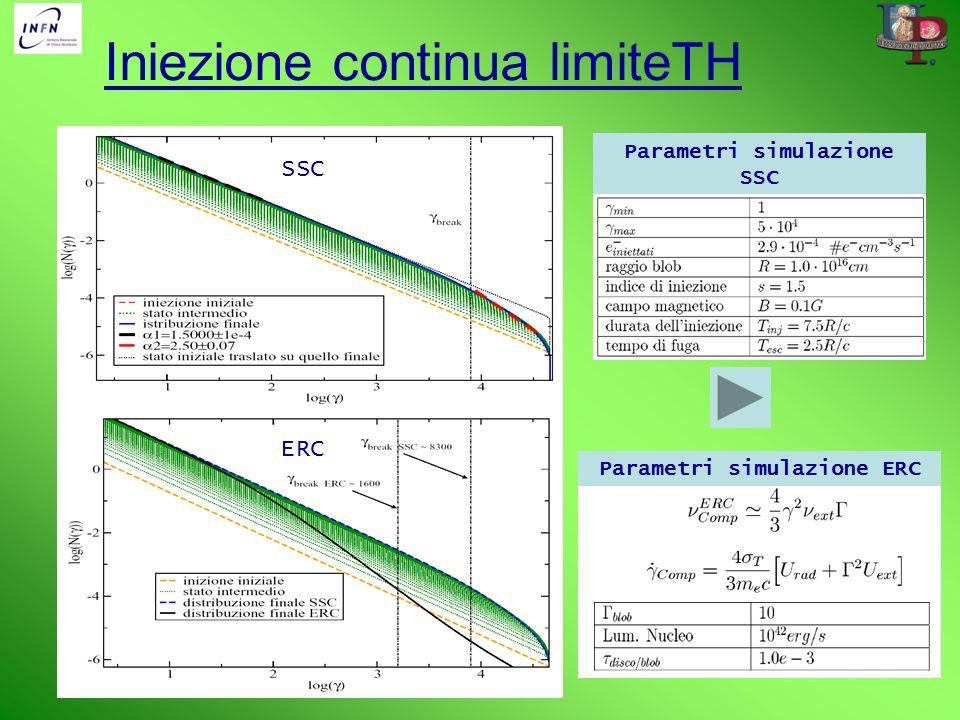 Iniezione continua limiteTH SSC ERC Parametri simulazione SSC Parametri simulazione ERC